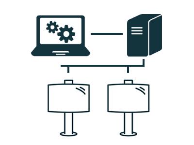 logiciel affichage dynamique